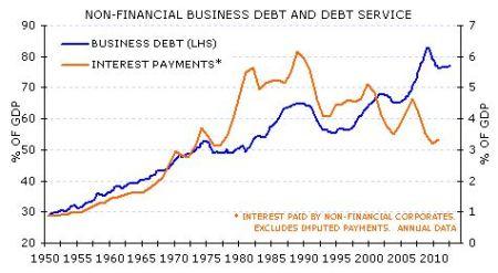 debt-payments