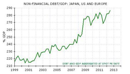 nf-debt