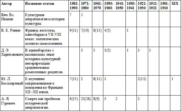 Таблица_1