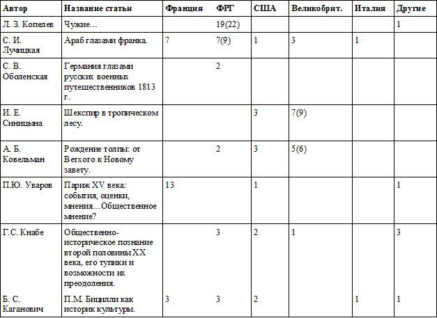 Таблица_10
