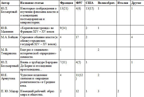 Таблица_14