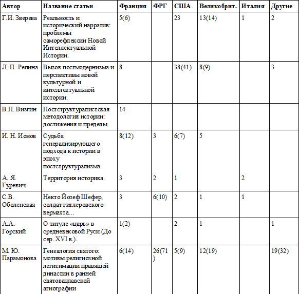 Таблица_16