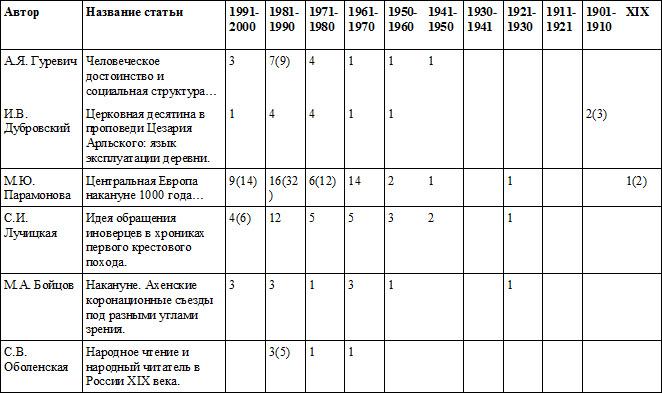 Таблица_17