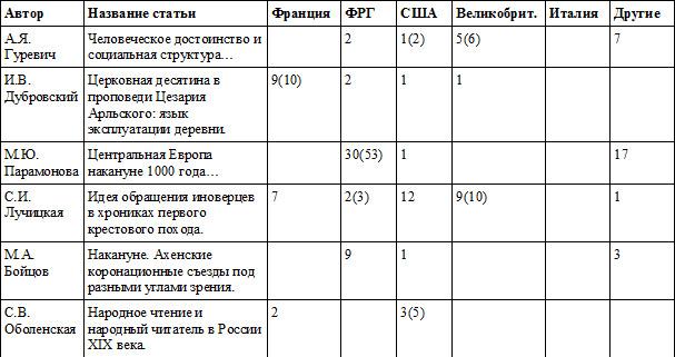 Таблица_18