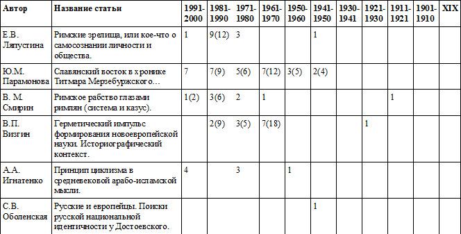Таблица_19