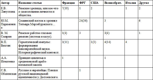 Таблица_20