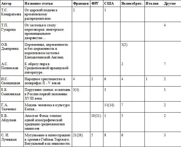 Таблица_22