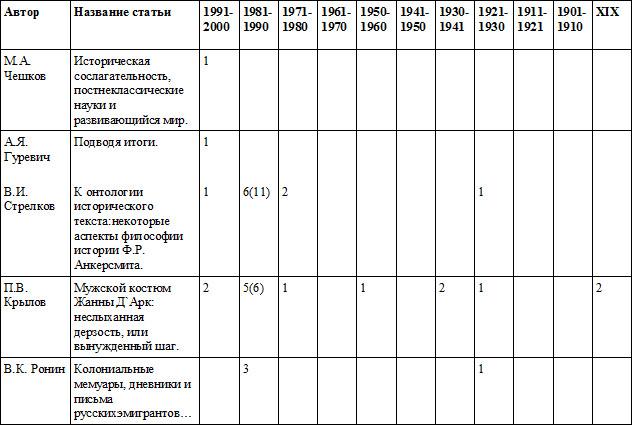 Таблица_23