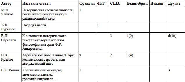 Таблица_24