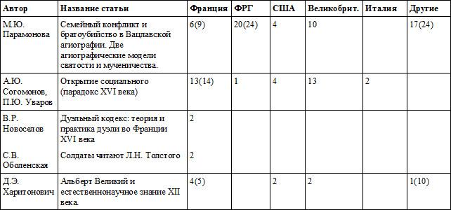 Таблица_26