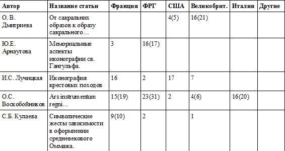 Таблица_28