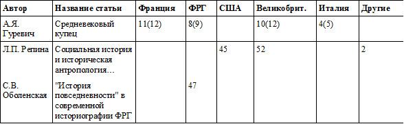 Таблица_4