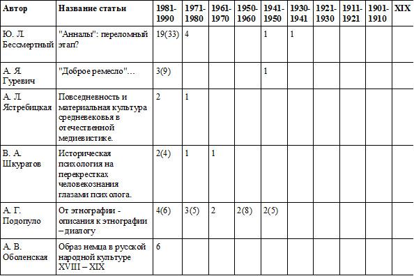 Таблица_6