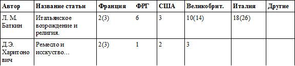 Таблица_8