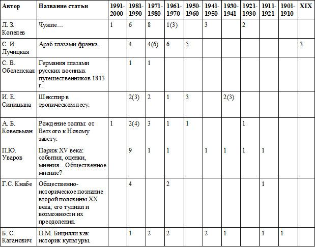 Таблица_9
