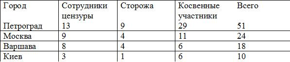teslya_izmozik02