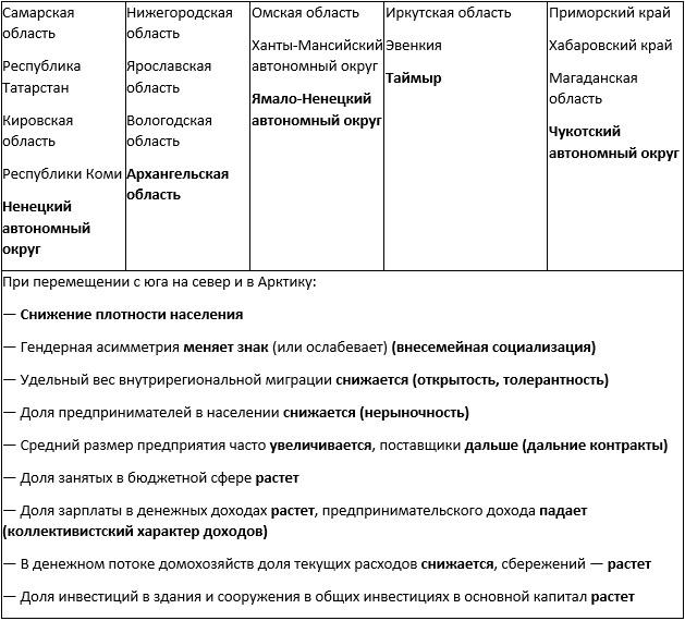 pilyasov01